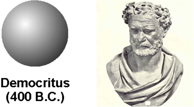 atomic theory of democritus violates major principles of modern science The most remarkable thing about democritus' atomic theory was that he devised  it by violating every major principle of modern science,.